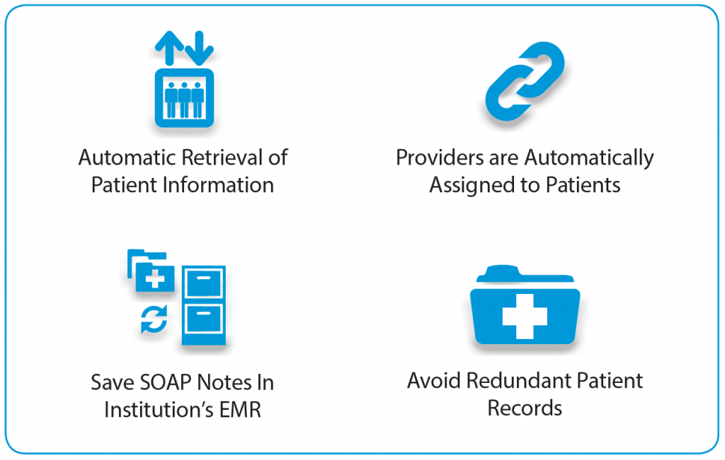 EMR Integration Telemedicine